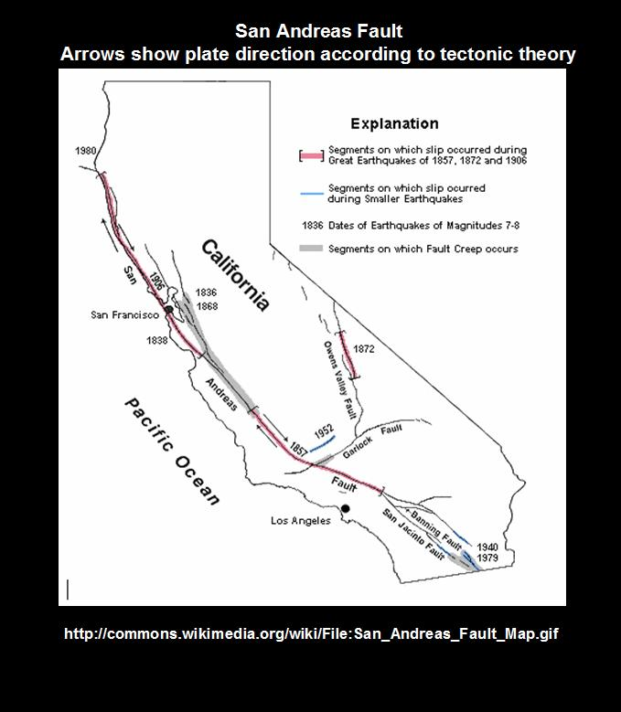 San Andreas Fault Diagram