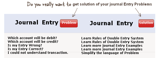 Journal Entry Problems and Solutions | Accounting Education