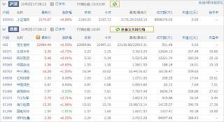 中国株コバンザメ投資ウォッチ銘柄watch20131002