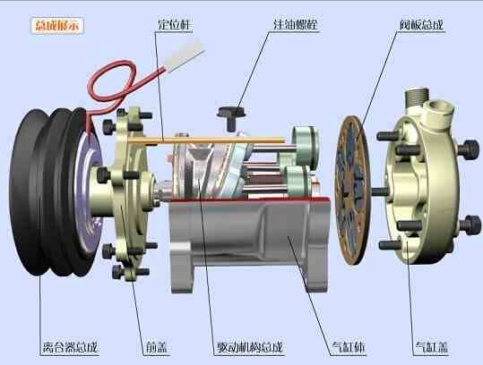Used Car Air Conditioner Compressor