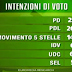 Sondaggi elettorali a confronto nell'ultima puntata di Porta a Porta