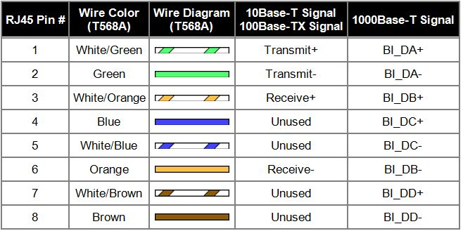 bruno stair lift wiring diagram images pin diagram crossover wiring diagram schematic