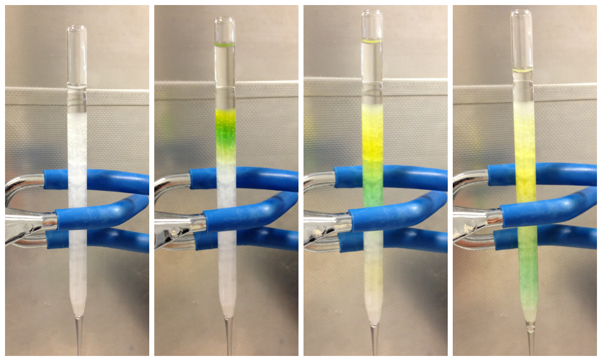 column chromatography conclusion Source: laboratory of dr jimmy franco - merrimack college column chromatography is one of the most useful.