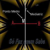 Mediatriz e Ponto médio de um segmento de reta.