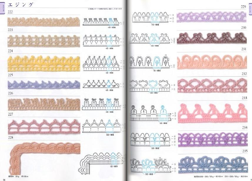 Crochet Patterns - Bead Crochet - Victorian & Edwardian Crochet