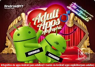 Apps pornô para Android mais populares