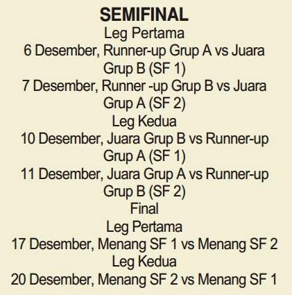 Jadwal Lengkap Piala AFF