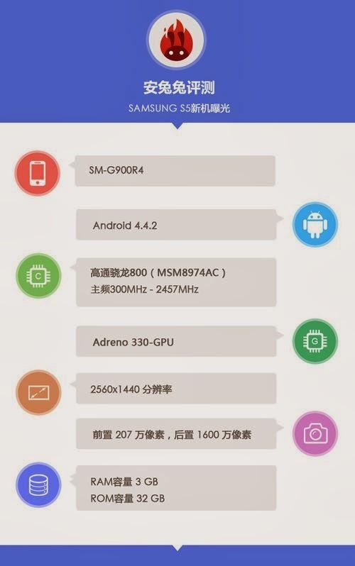 Samsung, Samsung Galaxy S5, Galaxy S5, Samsung S5,