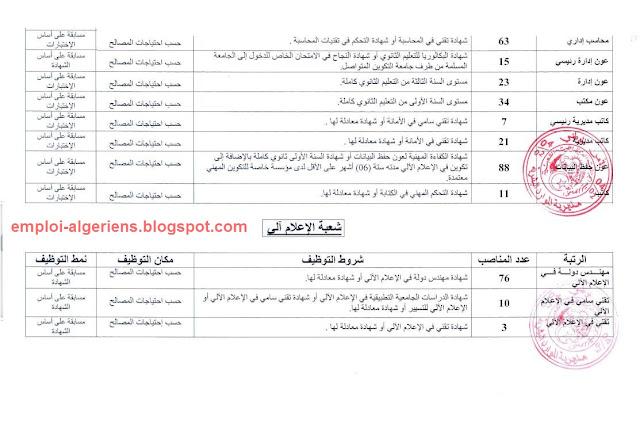 اعلان عن توظيف المستخدمين الشبهيين في مختلف الرتب و الأسلاك ( الإختصاصات و عدد المنصب) جانفي 2016