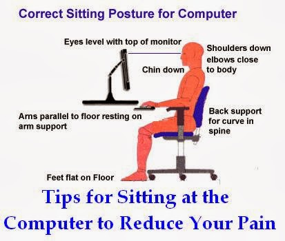 how to prevent muscles pain after too long computer use