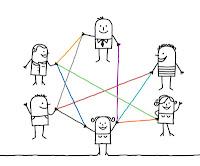 Interacciones entre los miembros de un equipo de trabajo