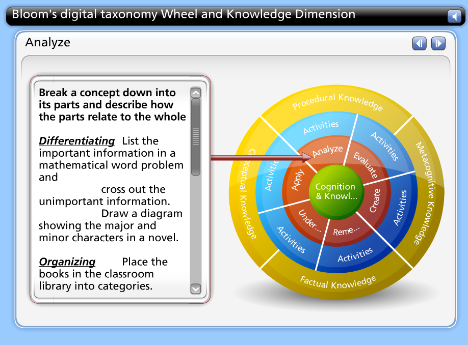 Assessment Discoveryeducation Login