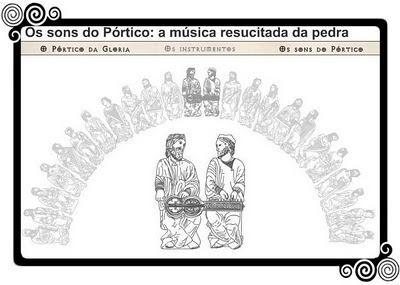 http://cmussantiago.blogaliza.org/files/2010/02/grafico-portico-da-gloria.swf