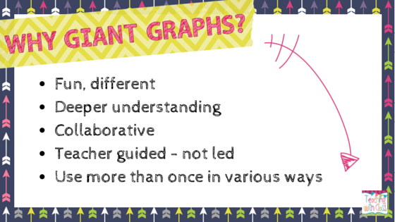 Why Use Giant Graphs
