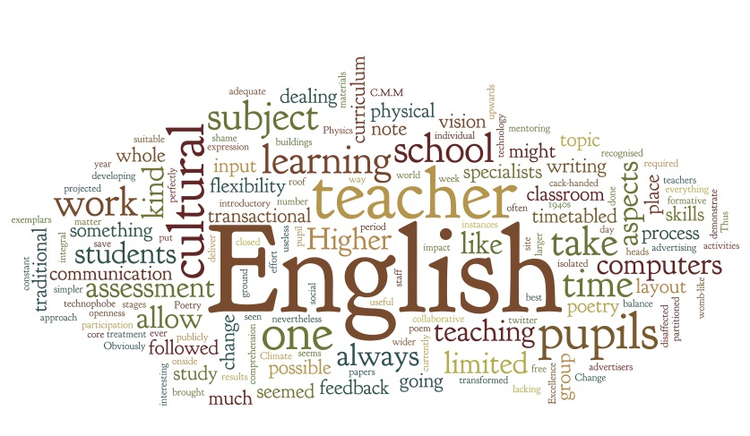 Image result for english subject images