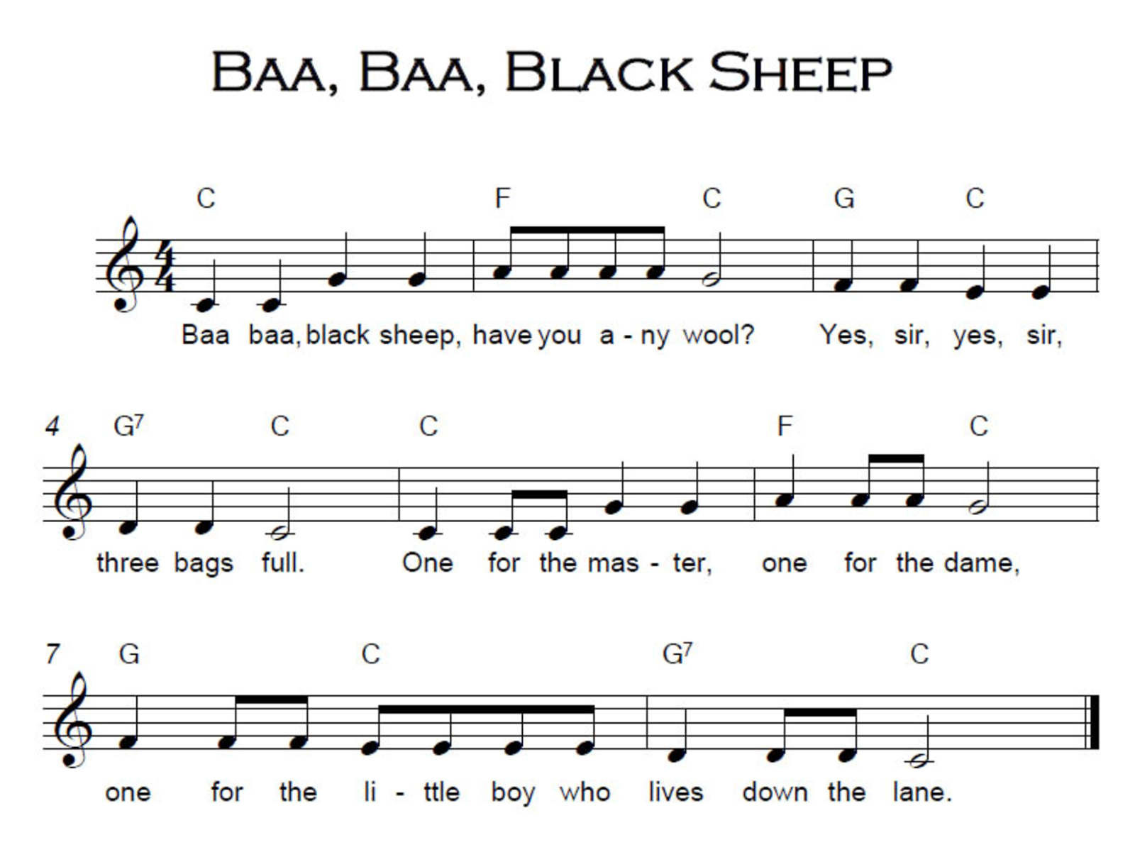 how to play sheep on guitar