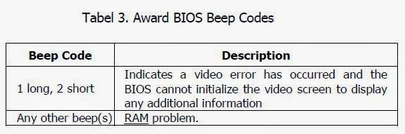 award bios beep code