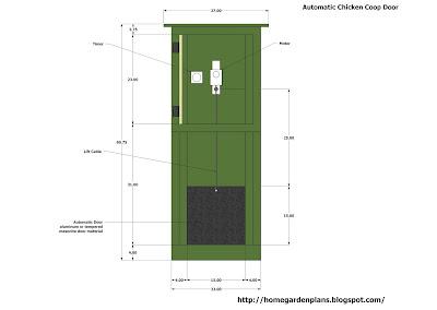 4+chicken+coop+plans.jpg