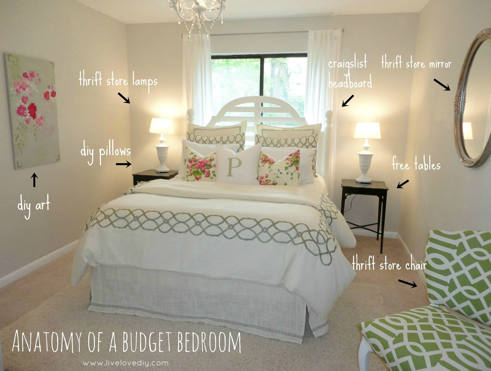 Livelovediy Decorating Bedrooms With Secondhand Finds The Guest Bedroom Reveal: how to decorate your bedroom cheap