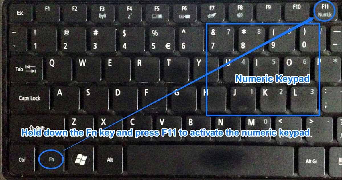 How To Insert A Pound Symbol On Your Laptop Techrageous