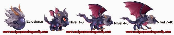 imagen del crecimiento del dragon aullido