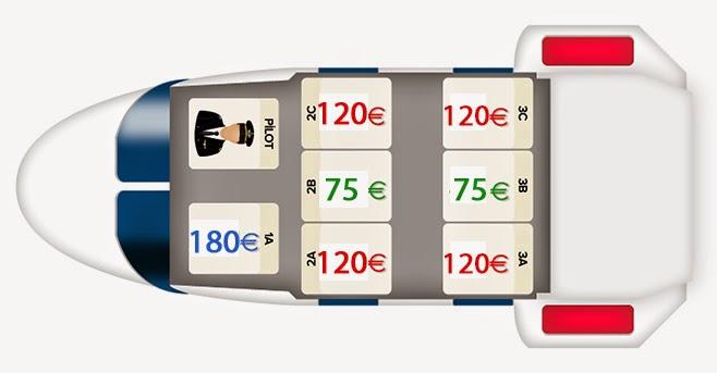 رحلة طائرة مروحية بأرخص الأسعار تركيا