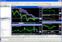 Forex Tester 2.8.4: A software simulator of Foreign Exchange Market (FOREX)