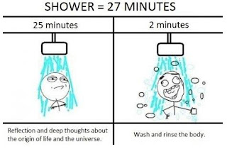 imagen de lo que hacemos cuando nos bañamos