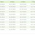 Harga domain murah di seowaps.com