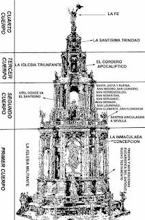 Corpus Christi Sevilla - Custodia de Juan de Arfe