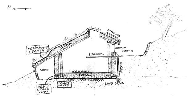 Build your own hobbit house muddy colors for Hobbit house blueprints