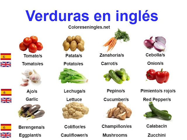 Todas las frutas en ingl u00e9s y espa u00f1ol   Imagui