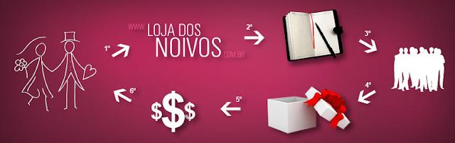 http://www.lojadosnoivos.com.br/?code=BA63C15202