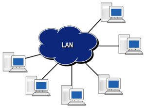 All Round Experts: LAN,MAN and WAN