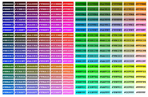 Opciones binarias del sistema kelly