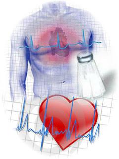 La Historia - anamnesis  en enfermedades cardiovasculares