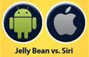 Siri Vs Google Search Jellybean