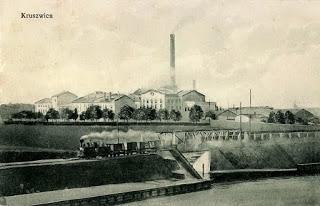 Przemysł w Kruszwicy
