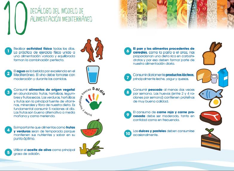Gota 19 hazte un smoothie semana de la fruta y la verdura en la dieta mediterr nea del 13 al - Alimentos con alto contenido en acido urico ...