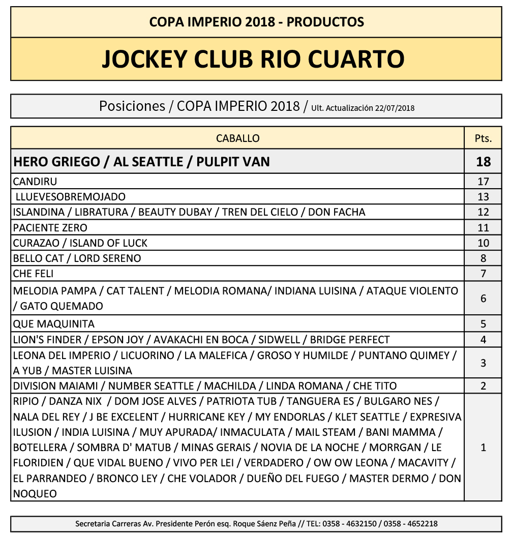 Copa Imperio 2018 - Productos - Jockey Club Río Cuarto