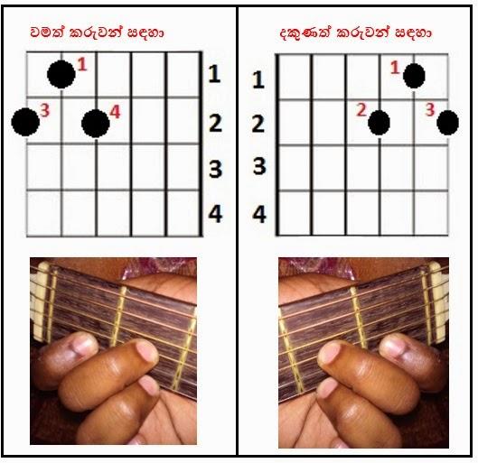 D7_code_guitar code