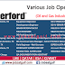 Various Job Opening at Weatherford - USA | CANADA | UAE | KSA | KUWAIT
