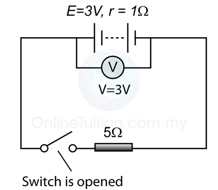 Emf Circuit Diagram | Measuring E M F And Internal Resistance Open Circuit Close