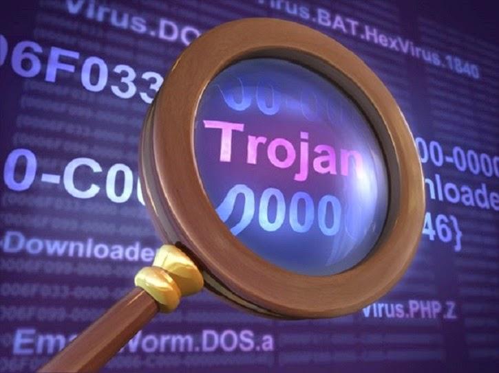 Trojan:Gubuk Maya