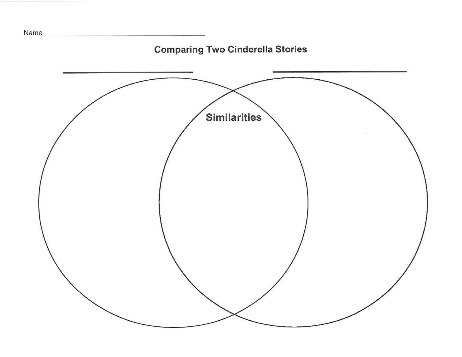 compare and contrast venn diagram
