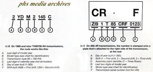 gm transmission identification by vin