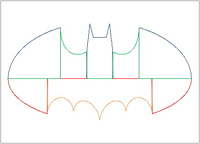 batman plot in Excel