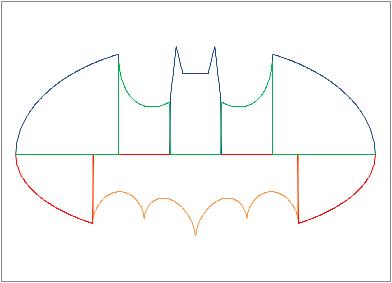 batman plot in Excel