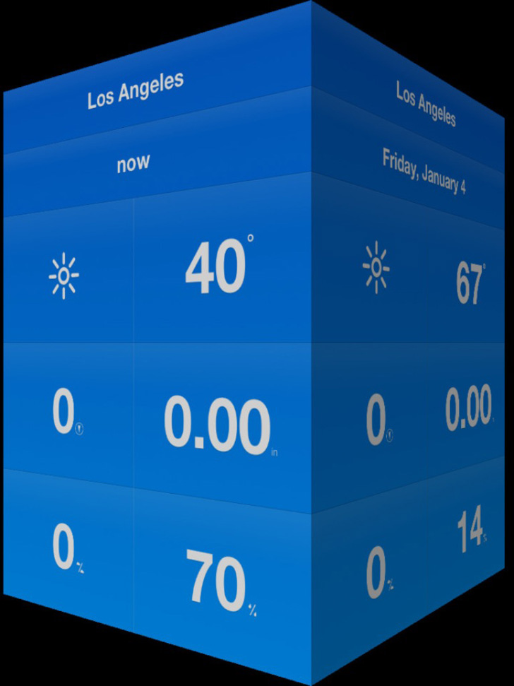 Weathercube - Gestural Weather App By Appsuperb - FreeApps.ws