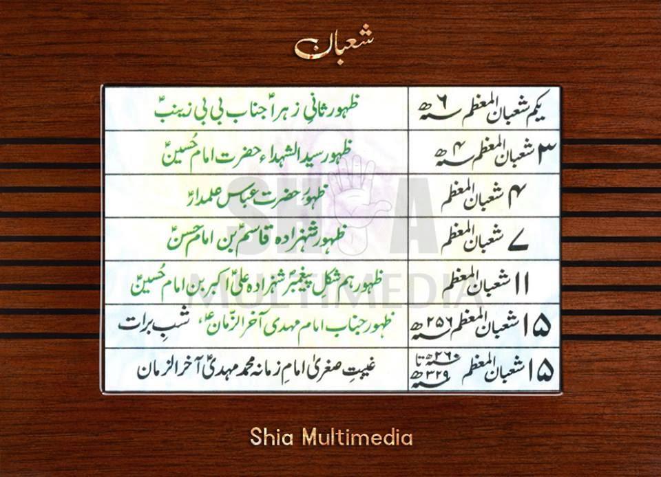 sayings of ahlabait